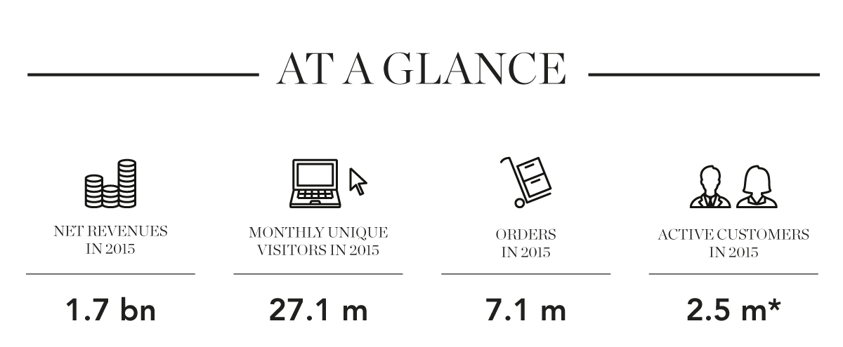 At a Glance FY 2015